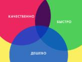 4 Hauptratschläge für den Kunden der Übersetzung